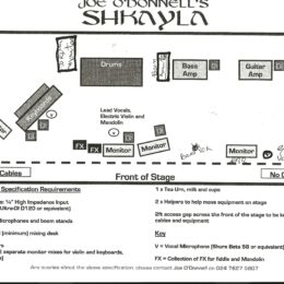 Technicals and Stage Plan